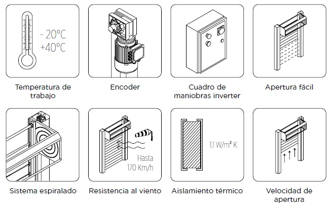 Refrigeración y velocidad de funcionamiento con puerta Spiral ISO 80